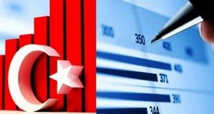 اقتصاد کشور ترکیه