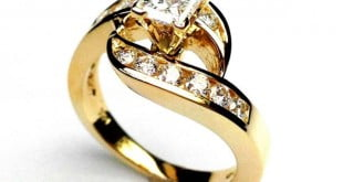 قوانین ازدواج در کانادا
